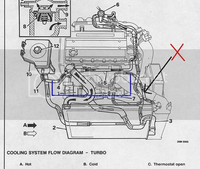 Ford focus cooling system troubleshooting