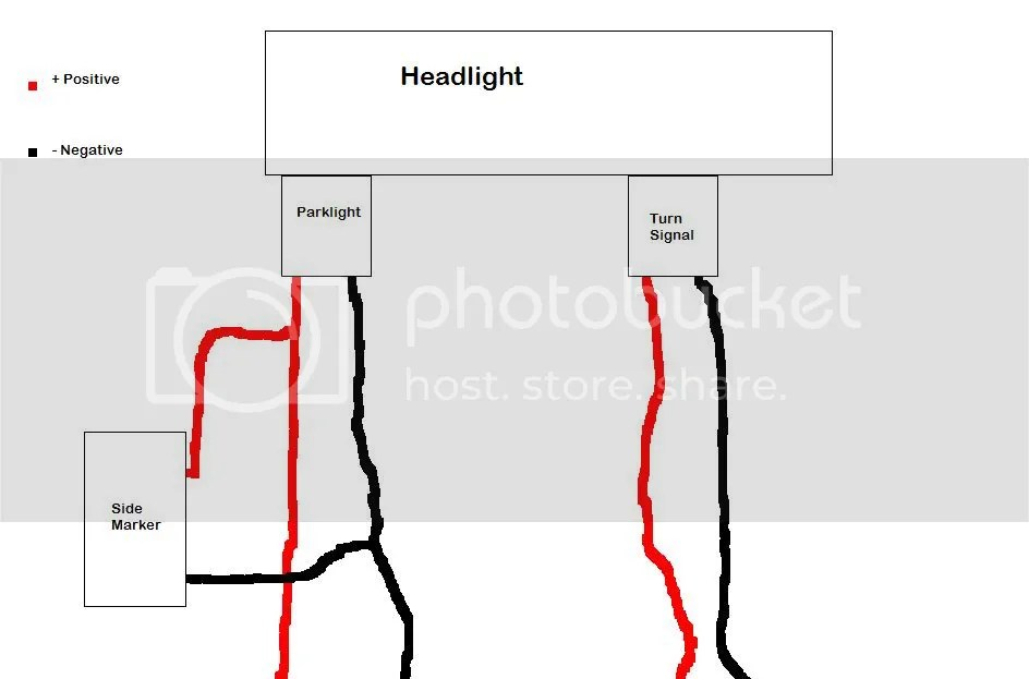 Marker Light Wiring Diagram : 27 Wiring Diagram Images