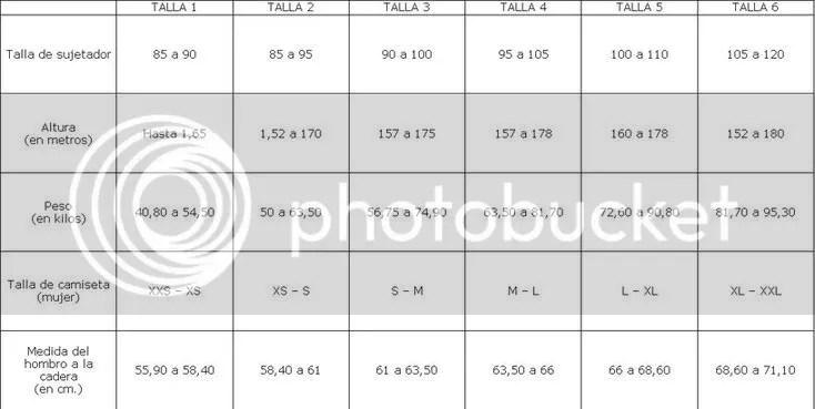 Ejemplo de tabla de tallas (la talla exacta depende del fabricante) (haz clic para verla en grande)