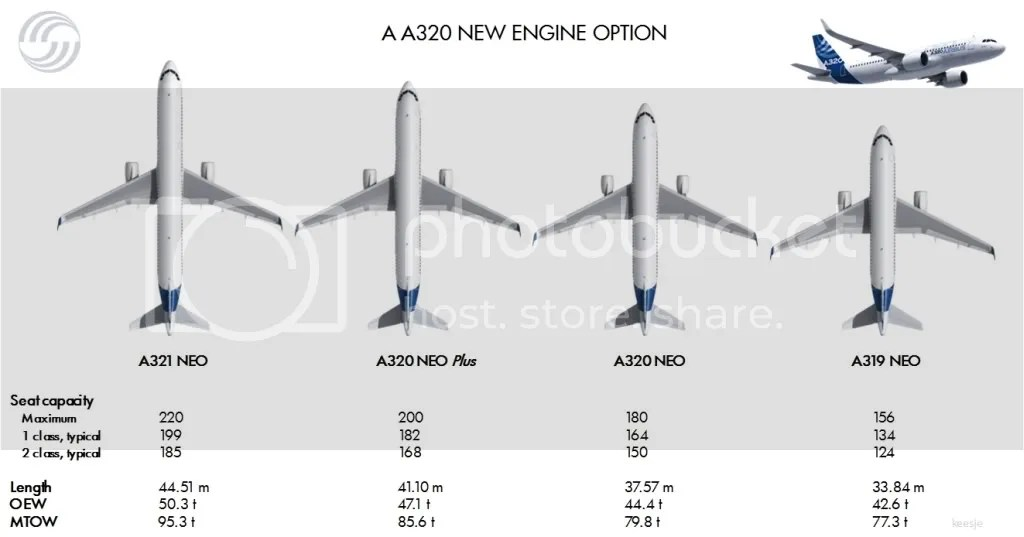 200 Seat A320 Plus, inbetween the A320 and A321, feasible