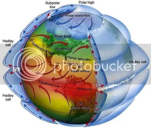 photo Atmosphericcirculation80_zps8ba0ba4f.jpg