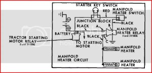 801 powermaster diesel glow plug wiring diagram  Ford