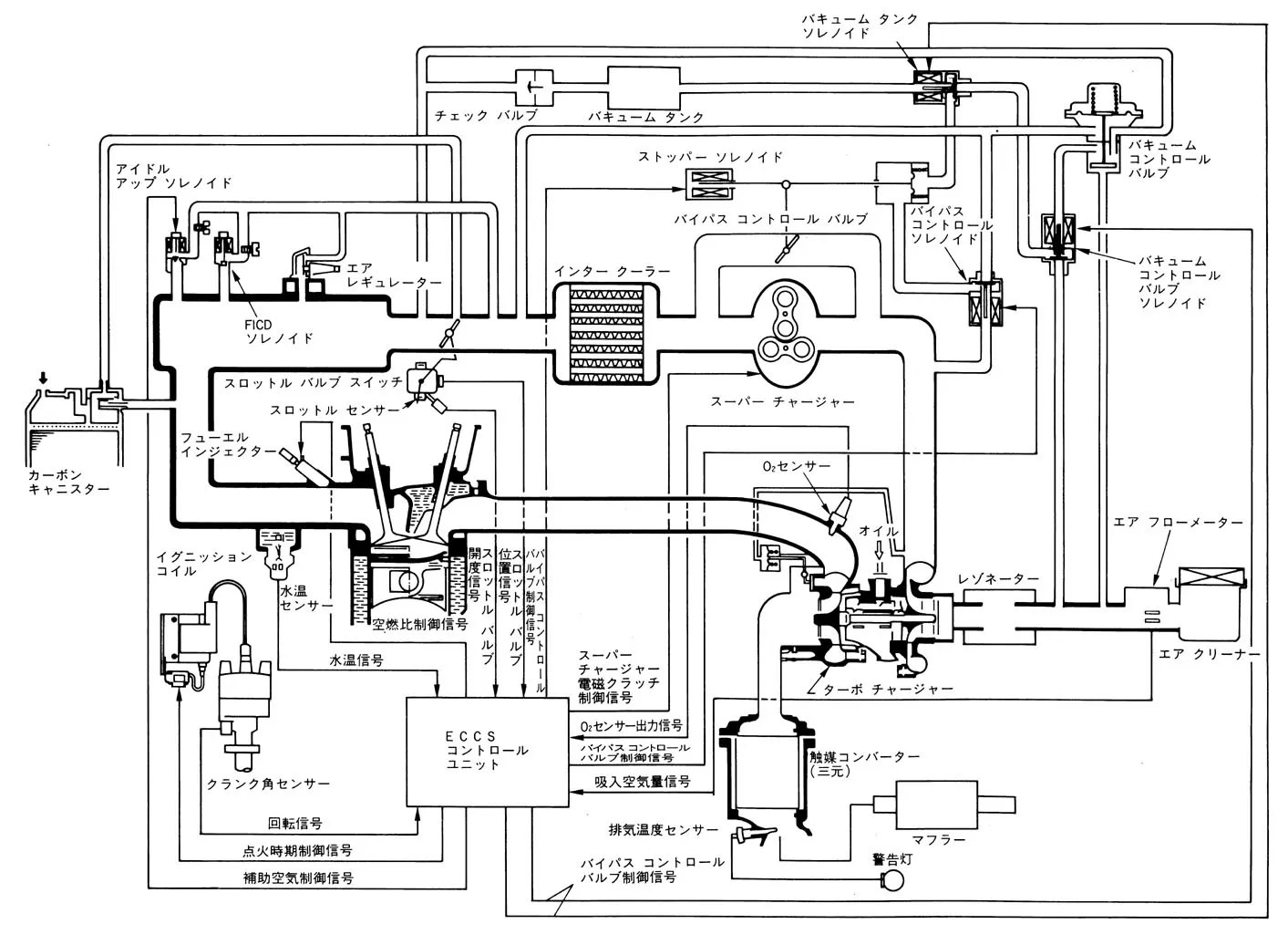 2001 Hyundai Xg300 Engine Diagram • Wiring And Engine Diagram