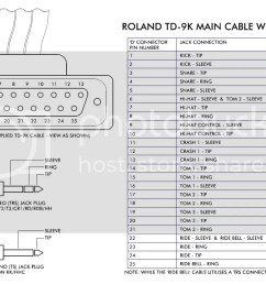 td 9 main cable 25 pin connector vdrums forum diagram 25 pin connector [ 1500 x 830 Pixel ]
