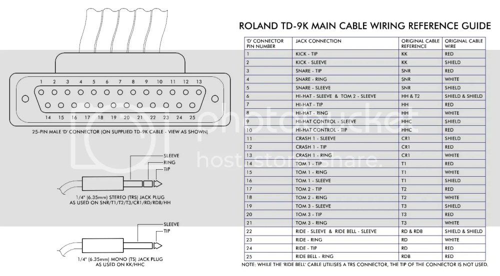 medium resolution of td 9 main cable 25 pin connector vdrums forum diagram 25 pin connector