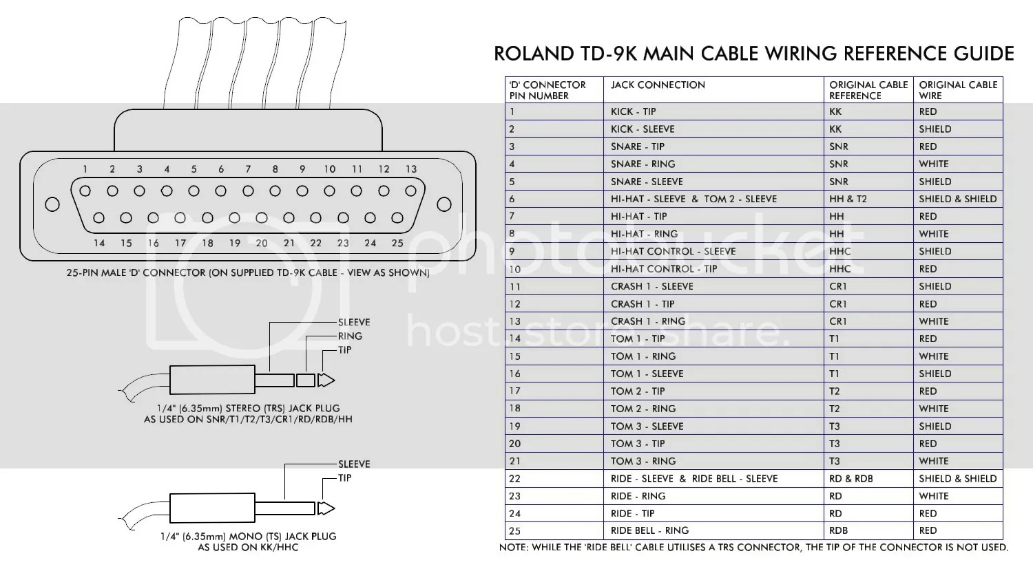 hight resolution of td 9 main cable 25 pin connector vdrums forum diagram 25 pin connector