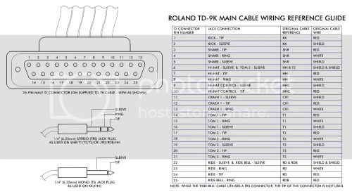 small resolution of td 9 main cable 25 pin connector vdrums forum diagram 25 pin connector