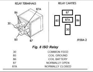 ISO Relay Terminals Identification Photo by Ram4ever