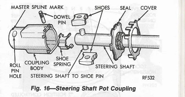 Dodge Steering Shaft Pot Coupler Pictures, Images & Photos