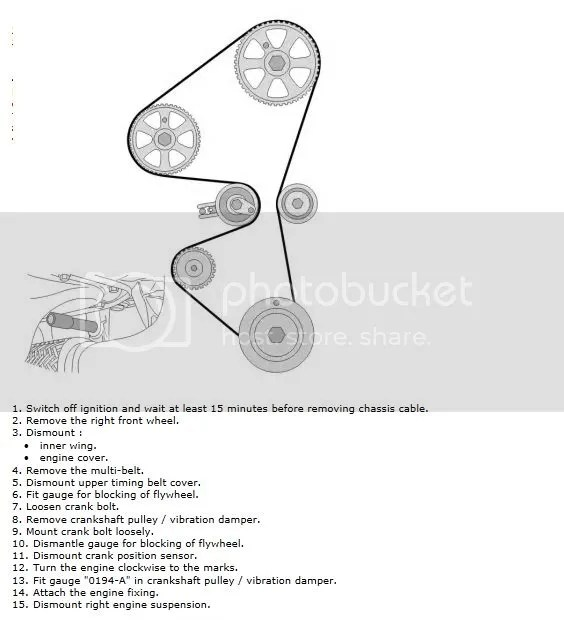 The Peugeot 206 Info Exchange › Forums › The Car › 206