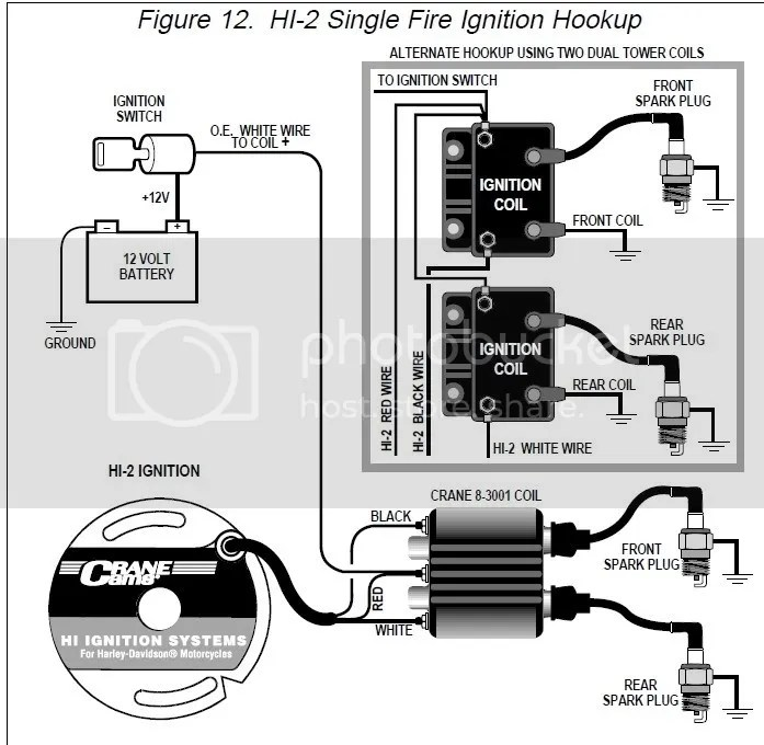 honda motorcycle wiring diagrams free waste spark coil wiring diagram | comprandofacil.co #12