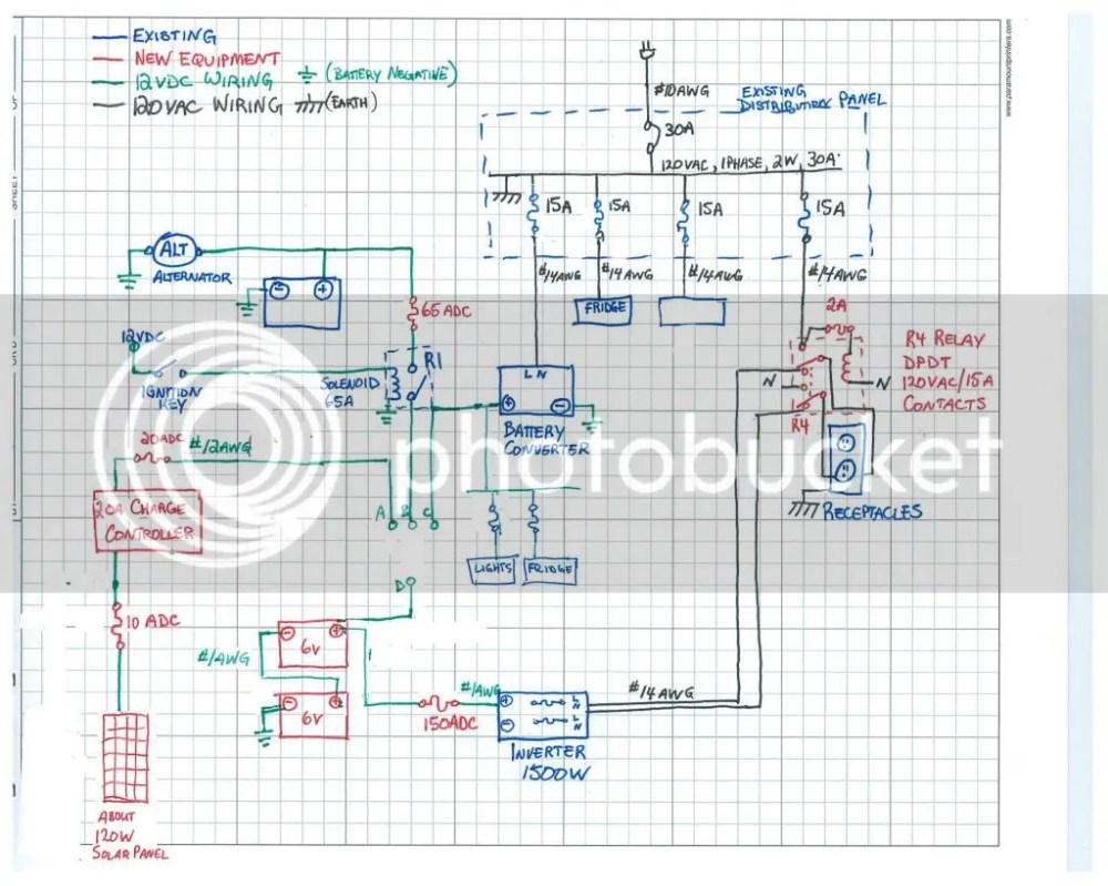 medium resolution of rv power solar alternator and shore power charging