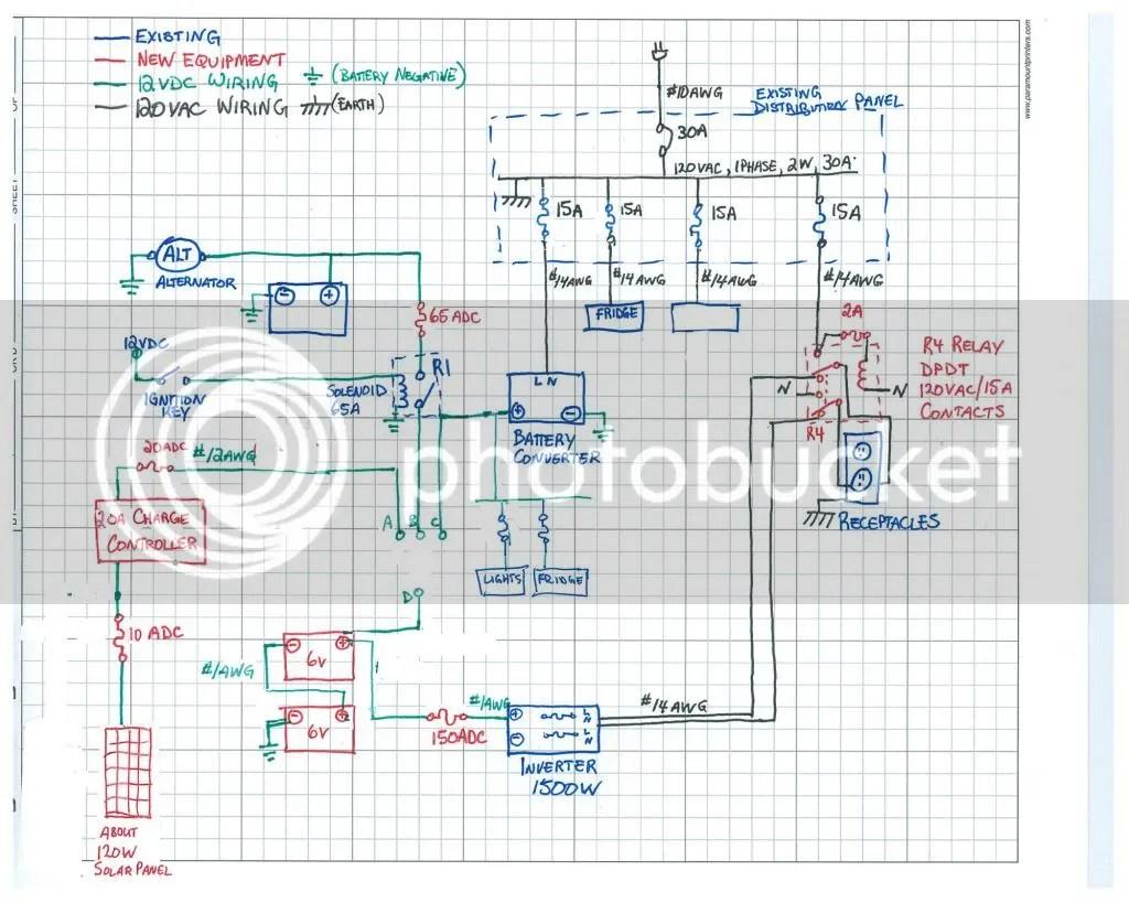 hight resolution of rv power solar alternator and shore power charging