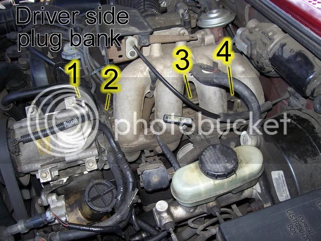 2000 ford explorer spark plug diagram universal ballast wiring 1998 f150 wire html autos weblog