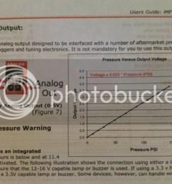 s300 v3 plx wideband digital input and aim mxl wiring with custom mounting in ek [ 1024 x 768 Pixel ]