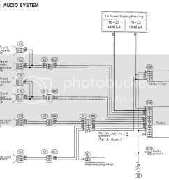 subaru outback headlight wiring harness wiring diagram paper 2005 subaru baja headlight wiring diagram [ 1023 x 920 Pixel ]