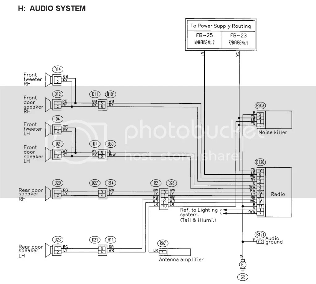 hight resolution of 2001 subaru outback wiring harness wiring diagram used 2005 subaru outback wiring harness