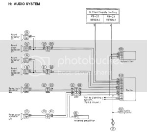 ('03'05) wiring help aftermarket stereo  Subaru Forester
