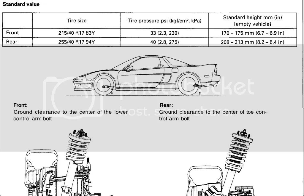 Lowering your NSX: rake and how to do properly