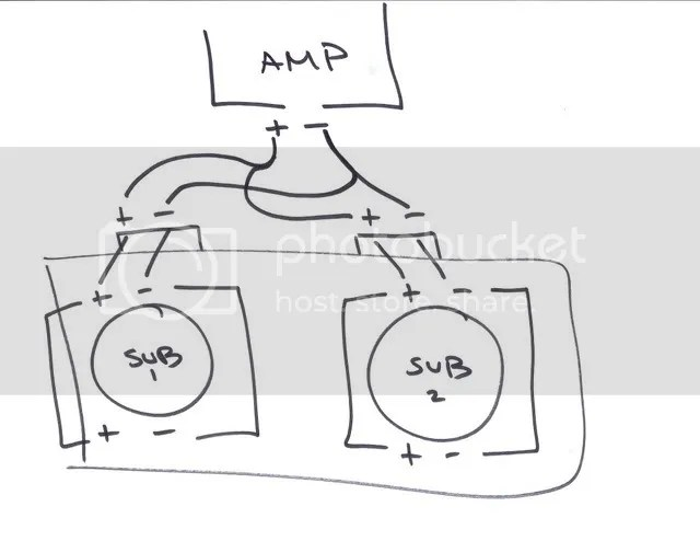 Dual Subwoofer wiring with TWO speaker terminals...?