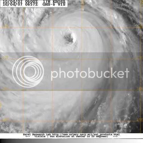 huracan KROSA