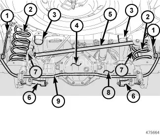 Rear Suspension, Axle, and Differential Diagram