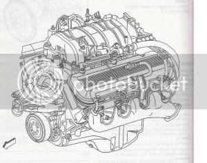 L29 Engine Photo by PonyKiller87 | Photobucket