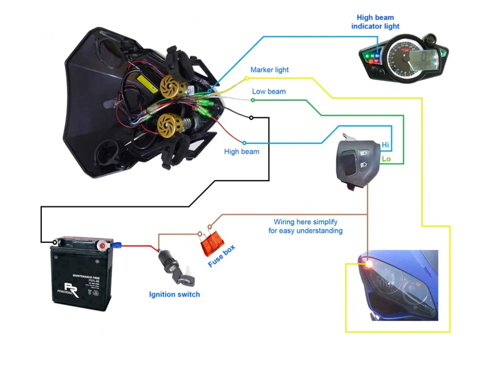medium resolution of trailer wiring harness chanchito wiring library 2008 yfz 450 headlight wiring diagram fjr 1300 headlight