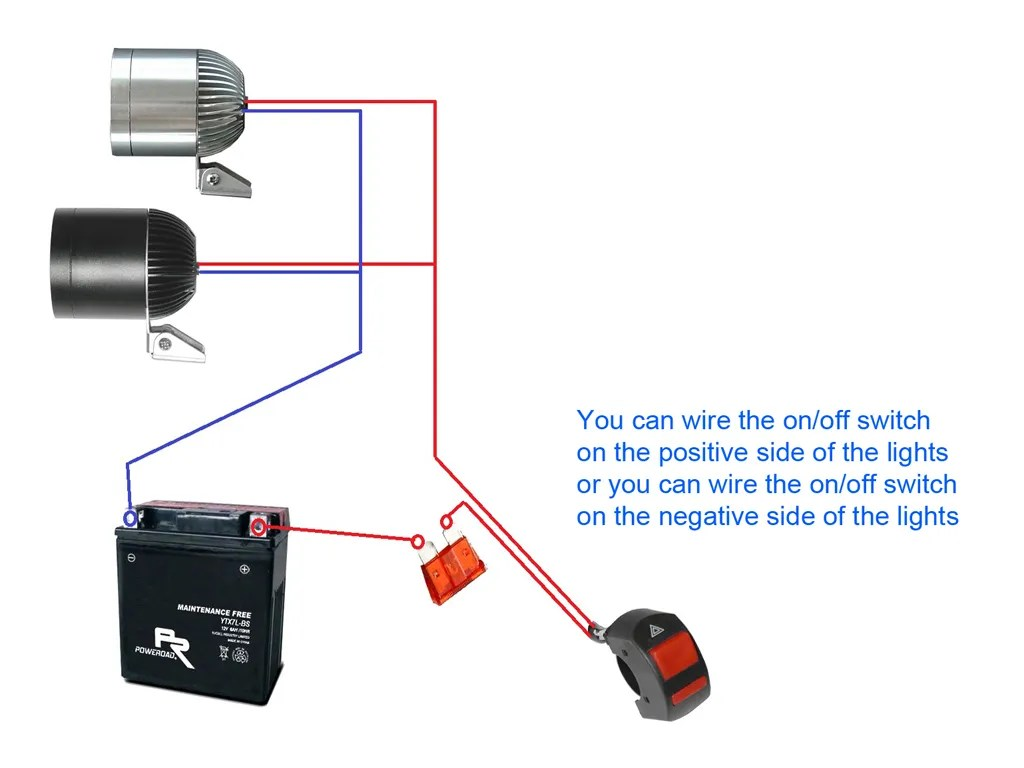 Diagram Further Turn Signal Switch Wiring Diagram In Addition Led