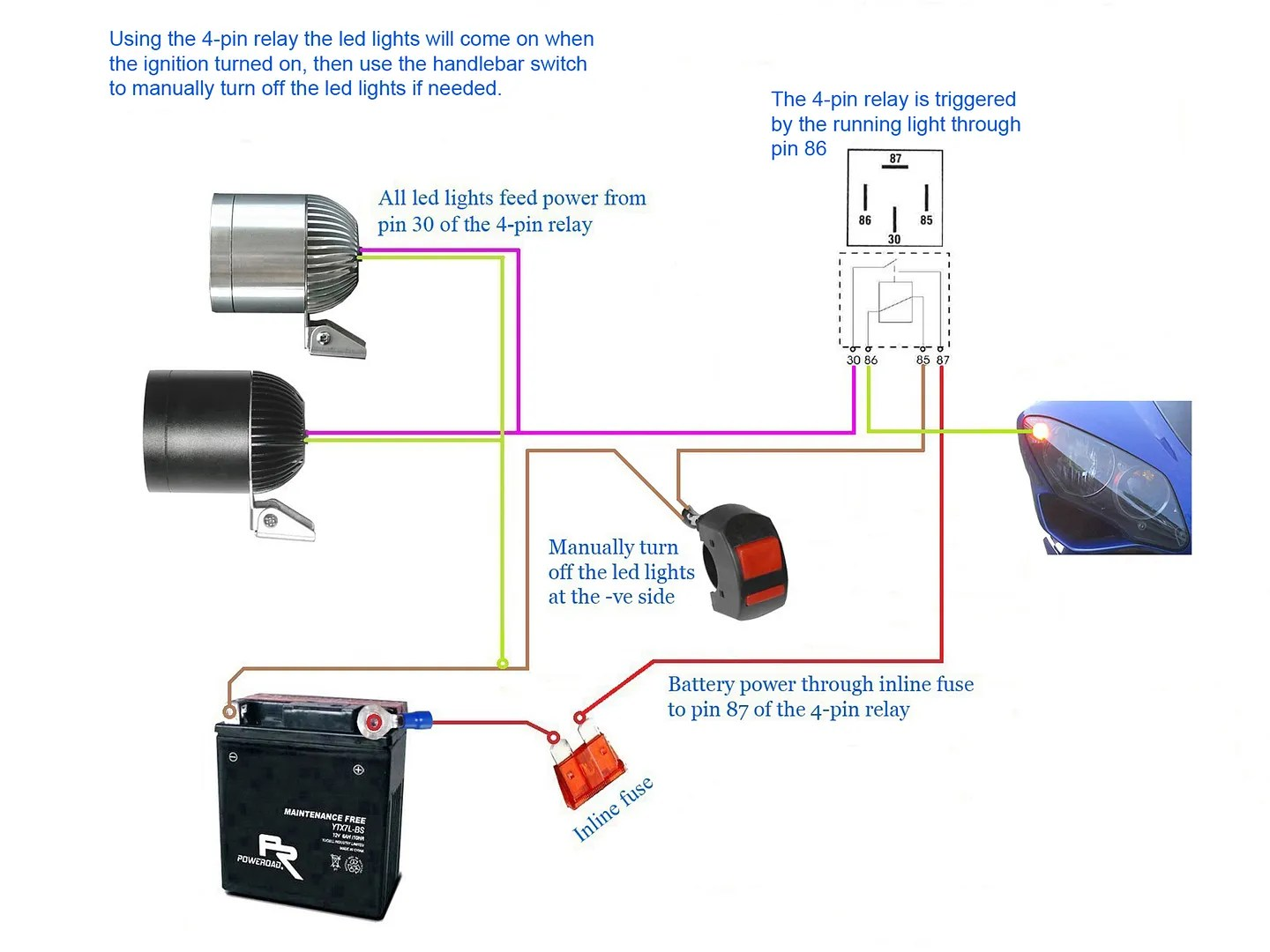 Cree Led Wiring Diagram