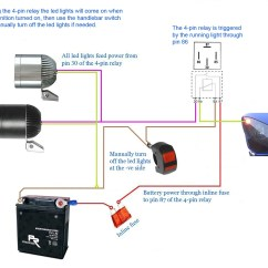 Wiring Diagram Relay Off Road Lights Modine Pv 3500lm Cree Led Driving Fog Light X2 Cb500x Triumph Tiger