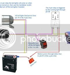 cree led wiring diagram wiring diagram expertcree wiring diagram wiring diagram repair guides cree led wiring [ 1024 x 768 Pixel ]