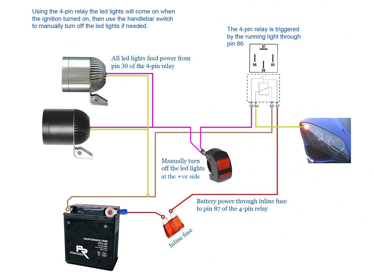 hight resolution of cree led wiring diagram wiring diagram expertcree wiring diagram wiring diagram repair guides cree led wiring