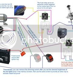 below wiring diagrams showing more setup options cree 35w led driving light  [ 1024 x 768 Pixel ]