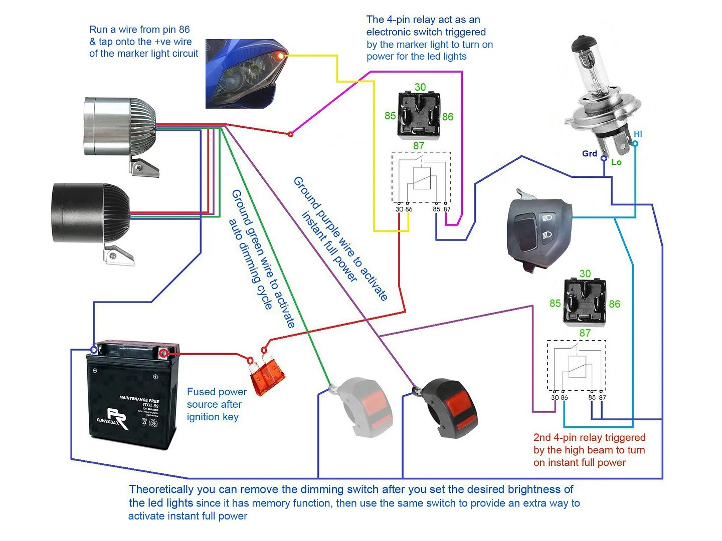hight resolution of below wiring diagrams showing more setup options cree 35w led driving light
