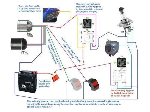small resolution of below wiring diagrams showing more setup options cree 35w led driving light