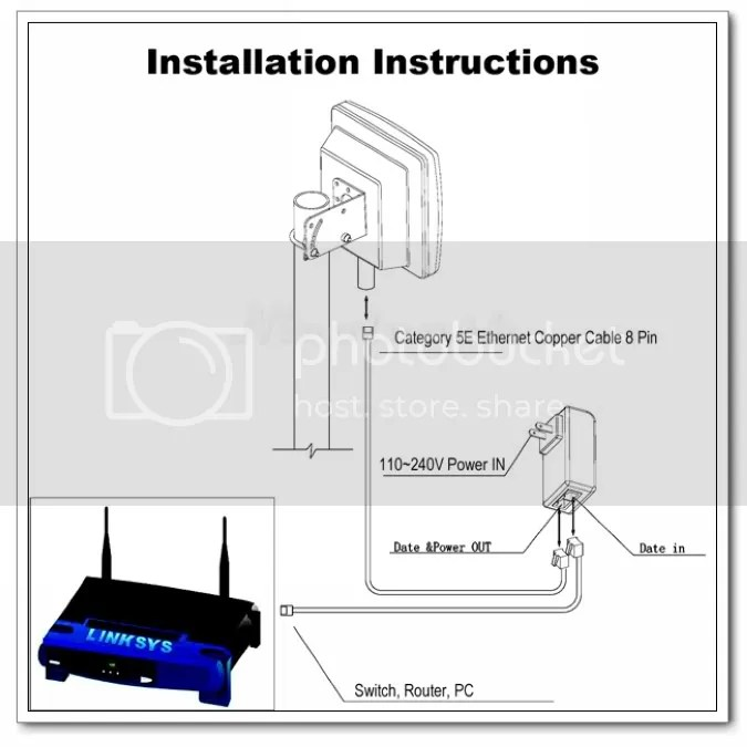 Mars_R2414N_Repeater 150Mbps WiFi Outdoor Repeater AP
