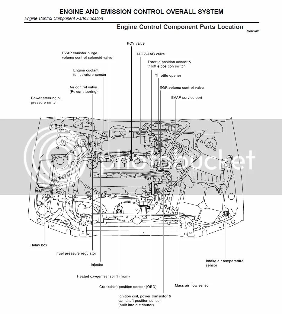 Pcv Valve Location Nissan 240sx 240SX Neutral Safety