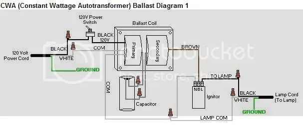 hps wiring diagram with capacitor chinese 110cc atv install for ballast toyskids co pulse start 34 2 lamp fluorescent
