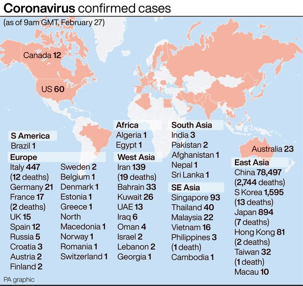 Coronavirus live updates as Covid-19 spreads in Europe - Wales Online