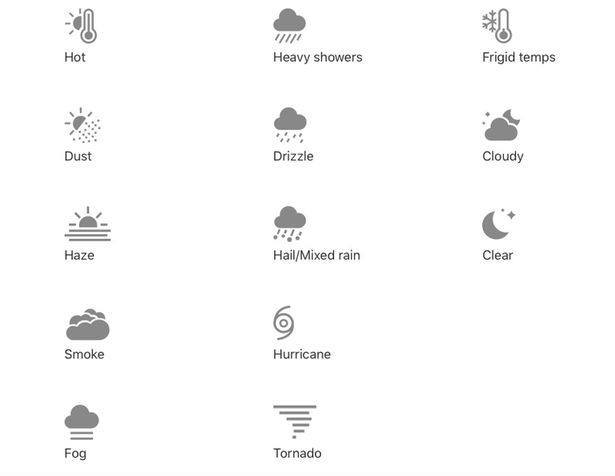 This is what Apple iPhone weather symbols really mean