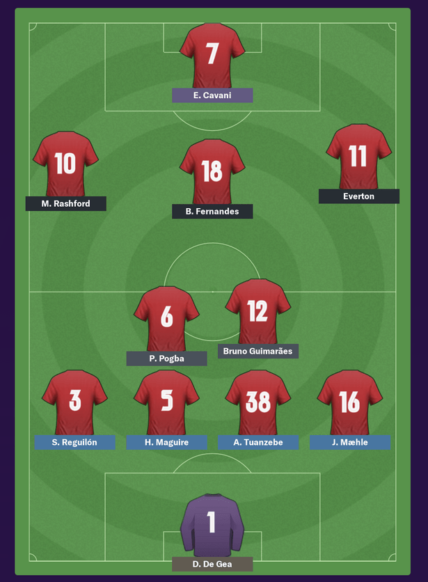 Manchester United Team 2020 21 Scheduled By Football Manager After Summer Transfer Window Fr24 News English
