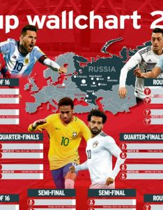 World cup wallchart download yours for free with all the fixtures and tv times mirror online also rh