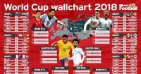 World Cup 2018 wallchart
