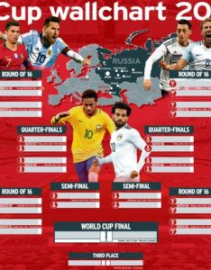 Russia world cup wallchart pdf also download yours for free with all the rh mirror