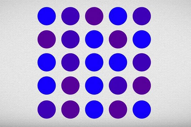 are these dots blue