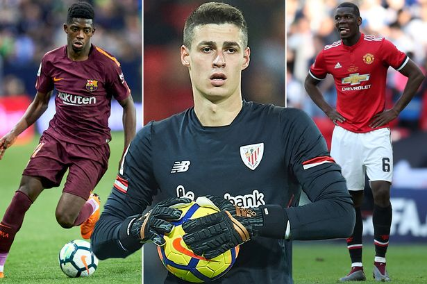 Image result for liverpool new signings