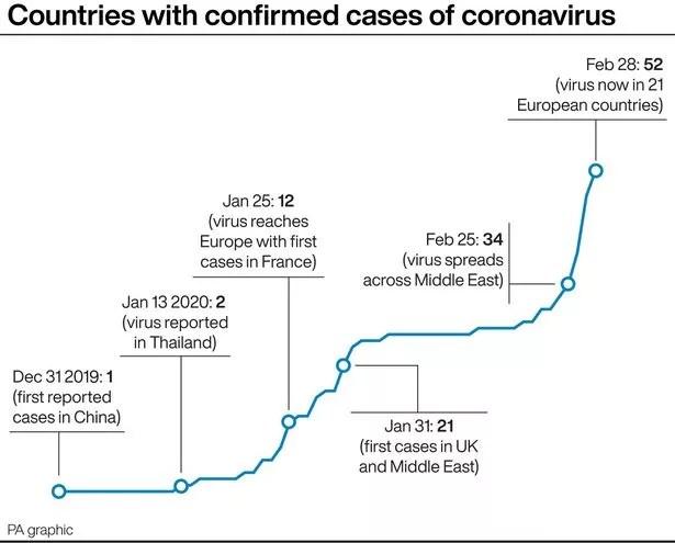 Coronavirus UK map: Live tracker of confirmed cases as Britain hit ...