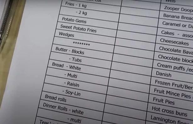 A list of food inside Jeni Bonell's fridges
