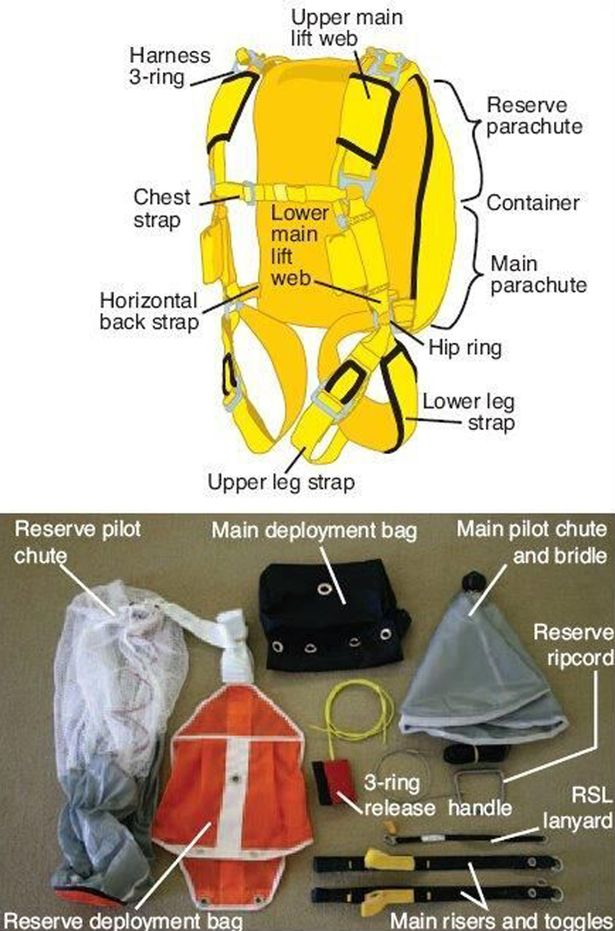 Photo issued by Wiltshire Police of general images detailing the different parts of a parachute used in attempted murder case of Victoria Cilliers